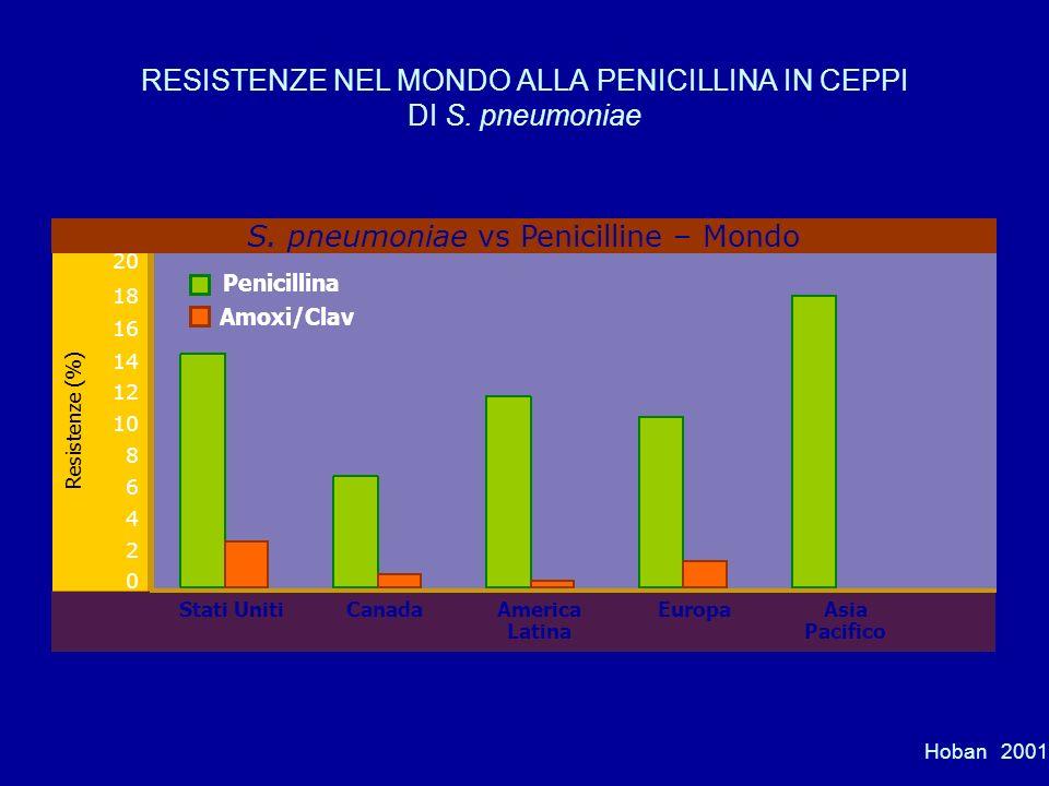 RESISTENZE NEL MONDO ALLA PENICILLINA IN CEPPI DI S. pneumoniae