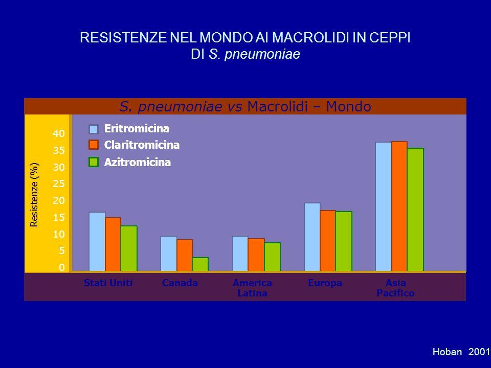 RESISTENZE NEL MONDO AI MACROLIDI IN CEPPI DI S. pneumoniae