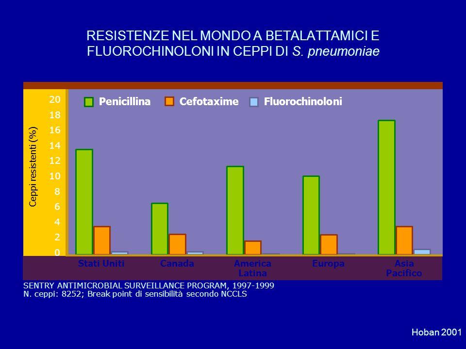 RESISTENZE NEL MONDO A BETALATTAMICI E FLUOROCHINOLONI IN CEPPI DI S