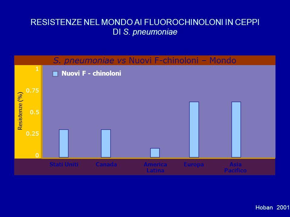 RESISTENZE NEL MONDO AI FLUOROCHINOLONI IN CEPPI DI S. pneumoniae