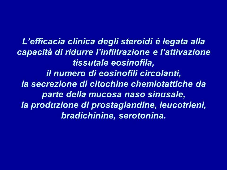 L'efficacia clinica degli steroidi è legata alla capacità di ridurre l'infiltrazione e l'attivazione tissutale eosinofila, il numero di eosinofili circolanti, la secrezione di citochine chemiotattiche da parte della mucosa naso sinusale, la produzione di prostaglandine, leucotrieni, bradichinine, serotonina.