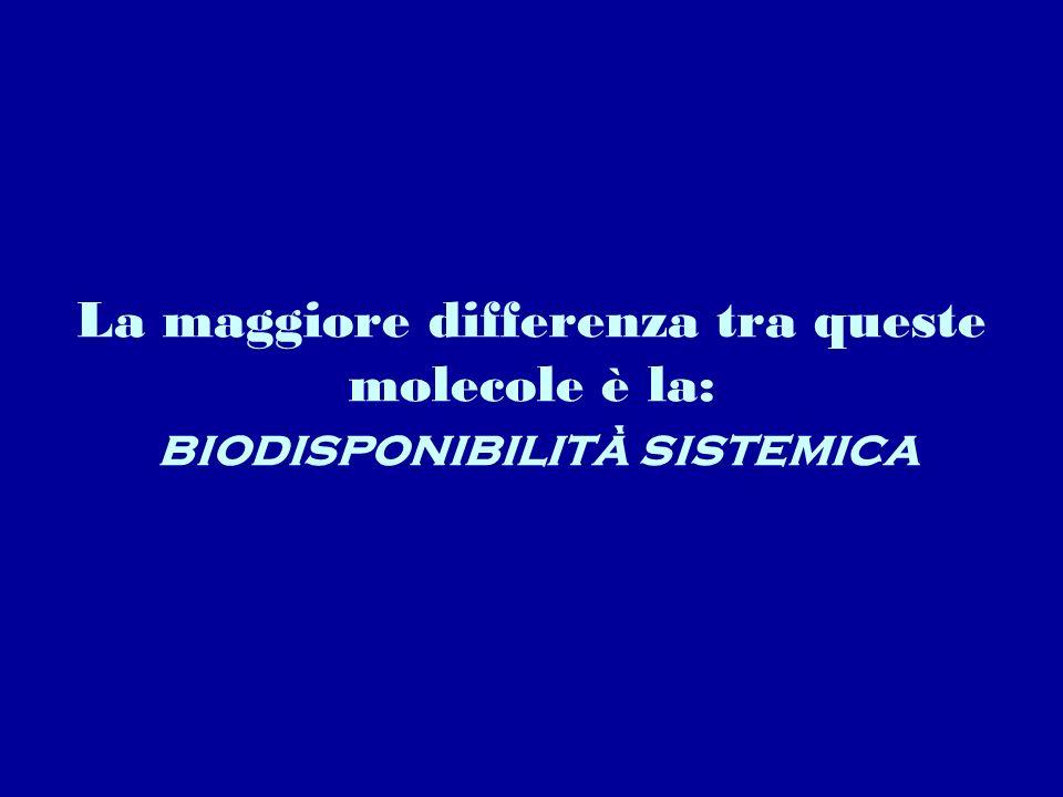 La maggiore differenza tra queste molecole è la: biodisponibilità sistemica