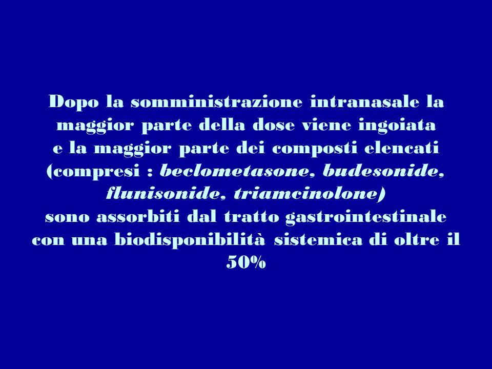 Dopo la somministrazione intranasale la maggior parte della dose viene ingoiata e la maggior parte dei composti elencati (compresi : beclometasone, budesonide, flunisonide, triamcinolone) sono assorbiti dal tratto gastrointestinale con una biodisponibilità sistemica di oltre il 50%