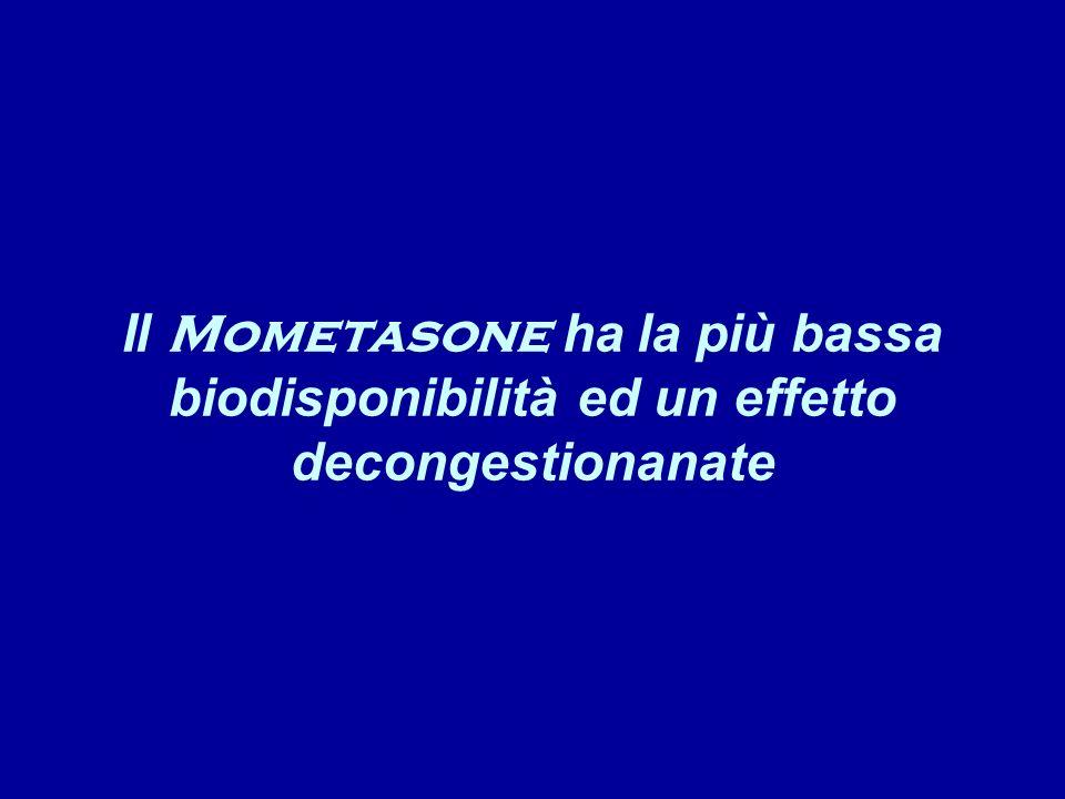 Il Mometasone ha la più bassa biodisponibilità ed un effetto decongestionanate
