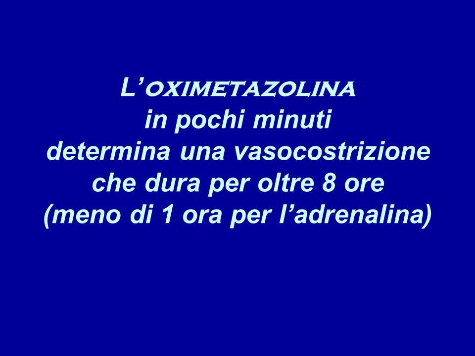 L'oximetazolina in pochi minuti determina una vasocostrizione che dura per oltre 8 ore (meno di 1 ora per l'adrenalina)