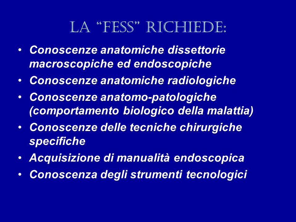 La fess richiede:Conoscenze anatomiche dissettorie macroscopiche ed endoscopiche. Conoscenze anatomiche radiologiche.