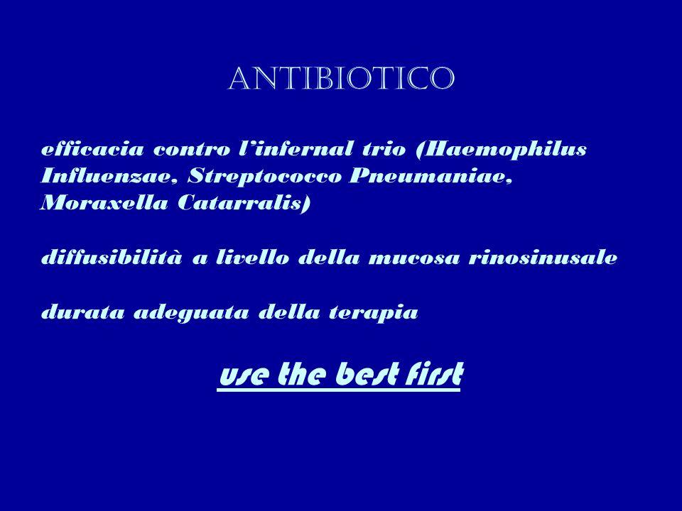 ANTIBIOTICO efficacia contro l'infernal trio (Haemophilus Influenzae, Streptococco Pneumaniae, Moraxella Catarralis) diffusibilità a livello della mucosa rinosinusale durata adeguata della terapia use the best first