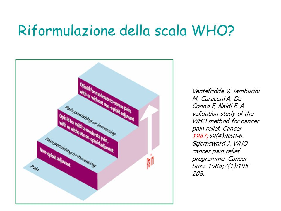 Riformulazione della scala WHO