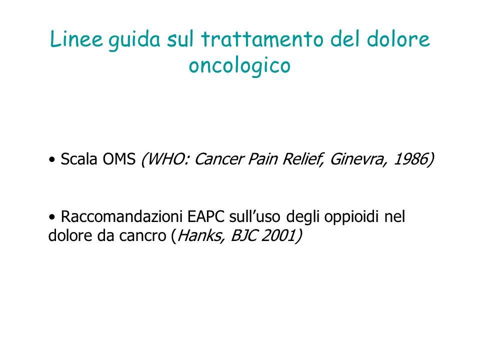 Linee guida sul trattamento del dolore oncologico