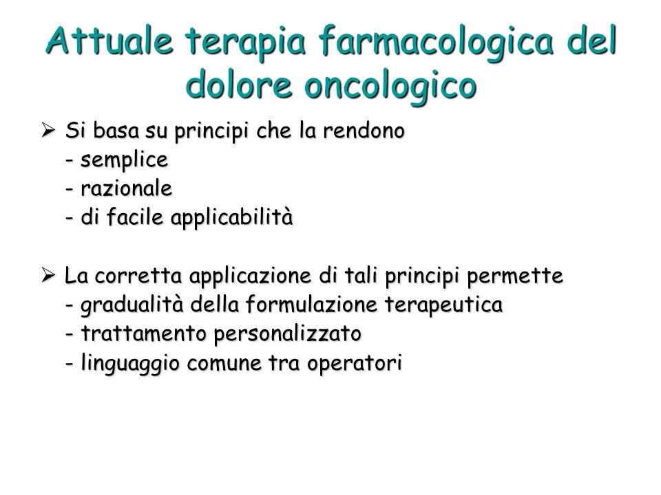 Attuale terapia farmacologica del dolore oncologico