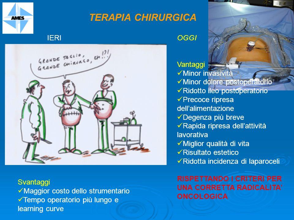 TERAPIA CHIRURGICA IERI OGGI Vantaggi Minor invasività