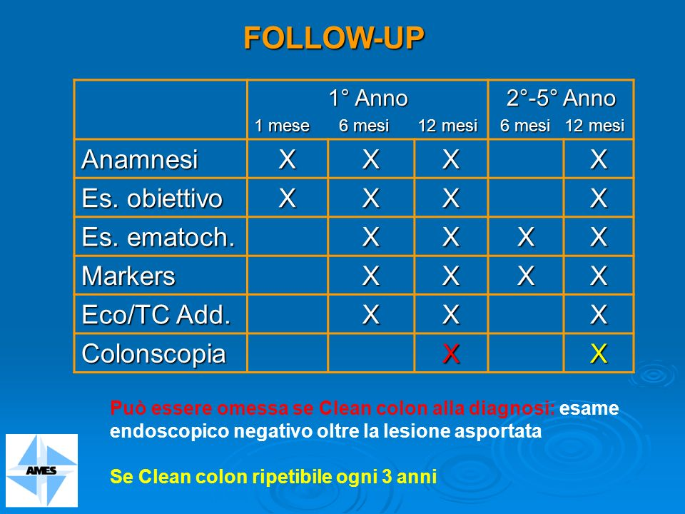 FOLLOW-UP X Anamnesi Es. obiettivo Es. ematoch. Markers Eco/TC Add.