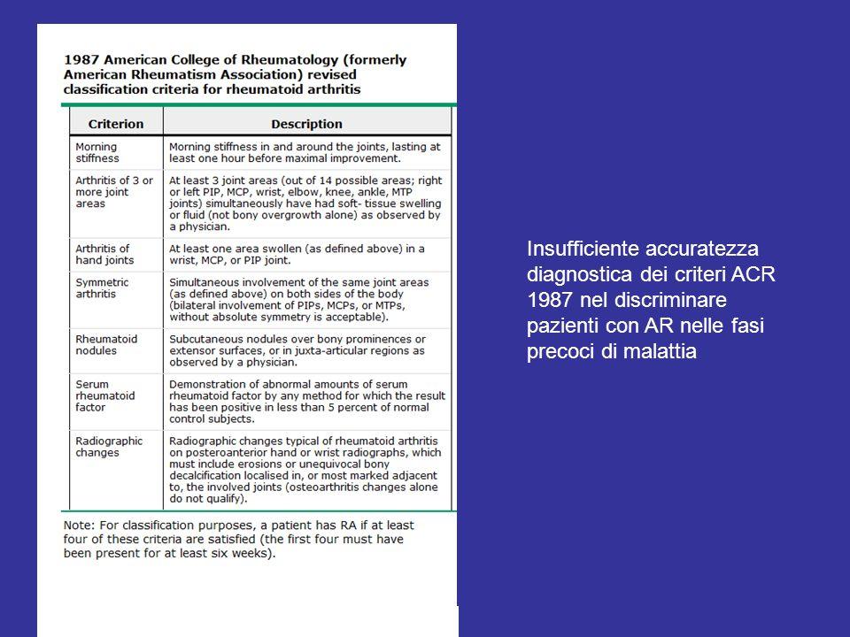 Insufficiente accuratezza diagnostica dei criteri ACR 1987 nel discriminare pazienti con AR nelle fasi precoci di malattia