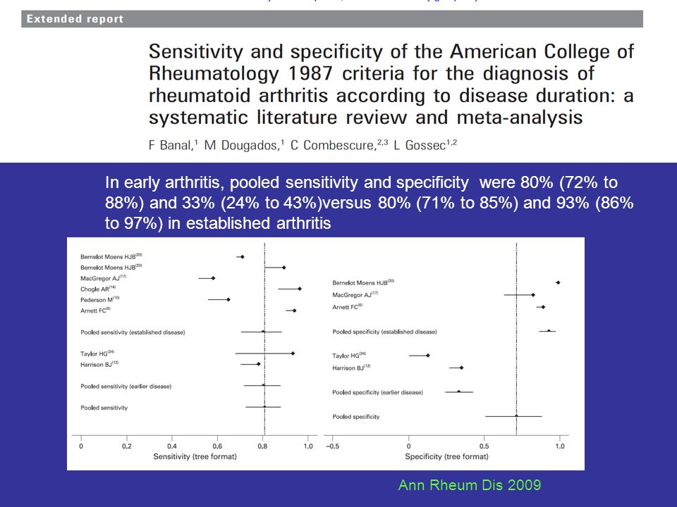 In early arthritis, pooled sensitivity and specificity were 80% (72% to 88%) and 33% (24% to 43%)versus 80% (71% to 85%) and 93% (86% to 97%) in established arthritis