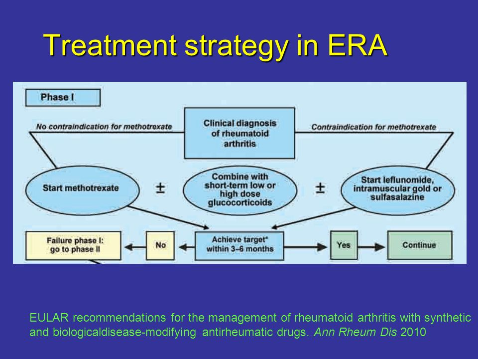 Treatment strategy in ERA