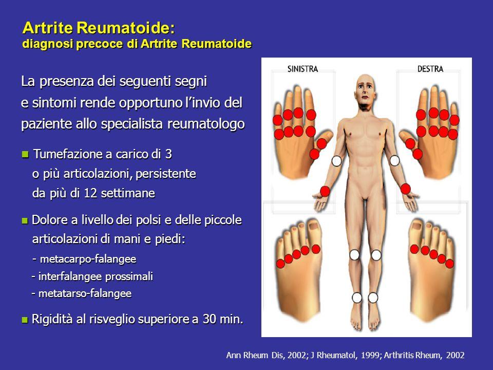 Artrite Reumatoide: diagnosi precoce di Artrite Reumatoide