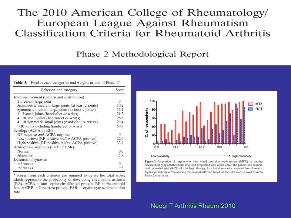 Neogi T Arthritis Rheum 2010