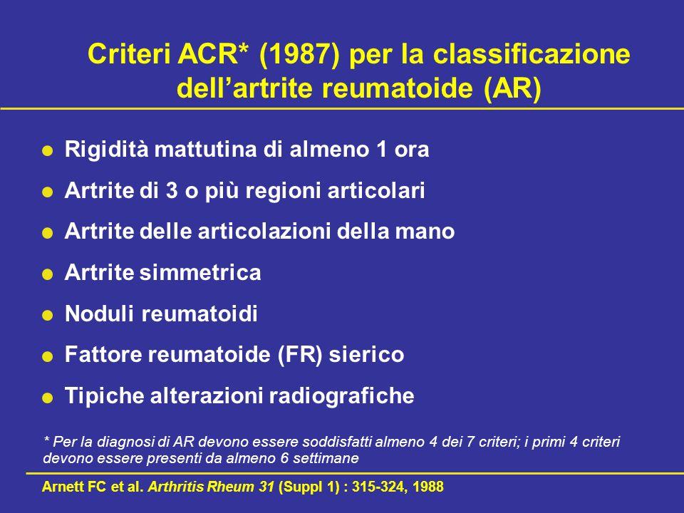 Criteri ACR* (1987) per la classificazione dell'artrite reumatoide (AR)