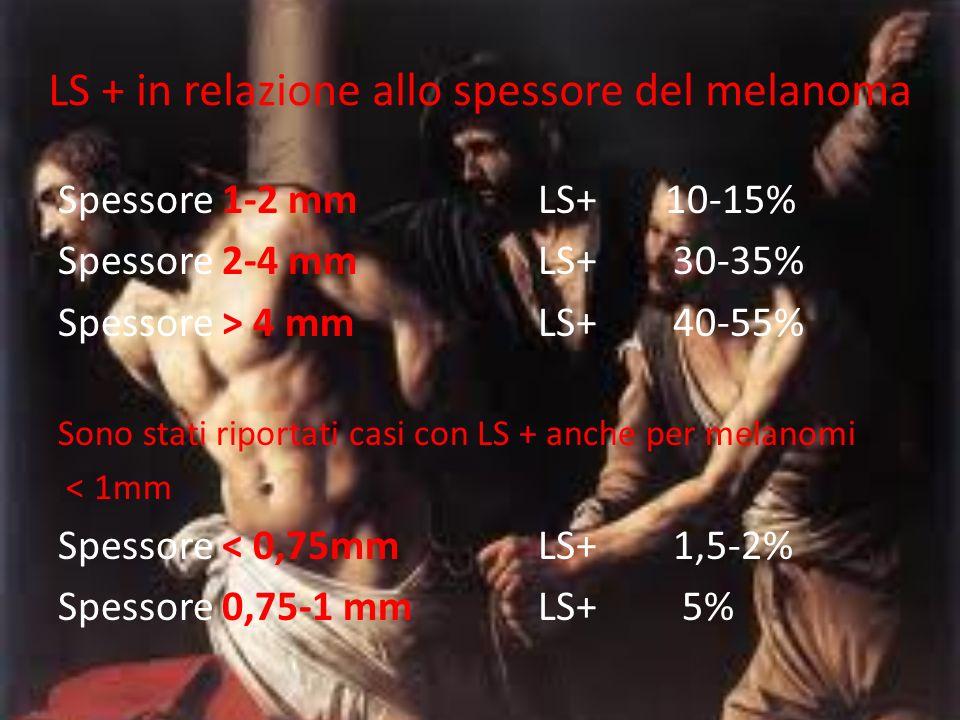 LS + in relazione allo spessore del melanoma