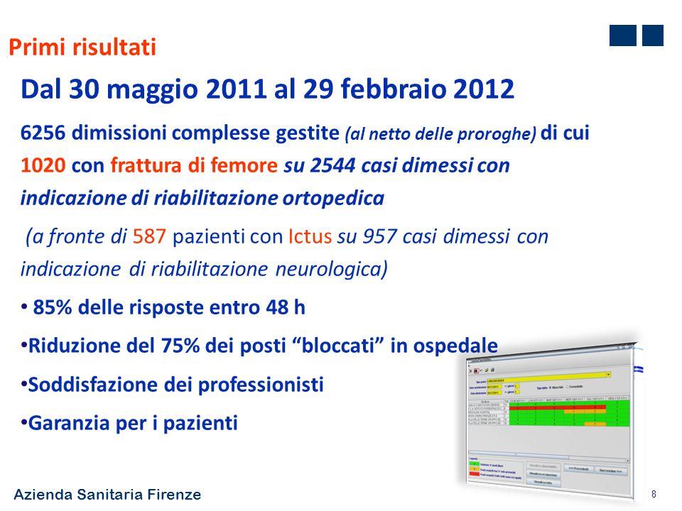 Dal 30 maggio 2011 al 29 febbraio 2012 Primi risultati