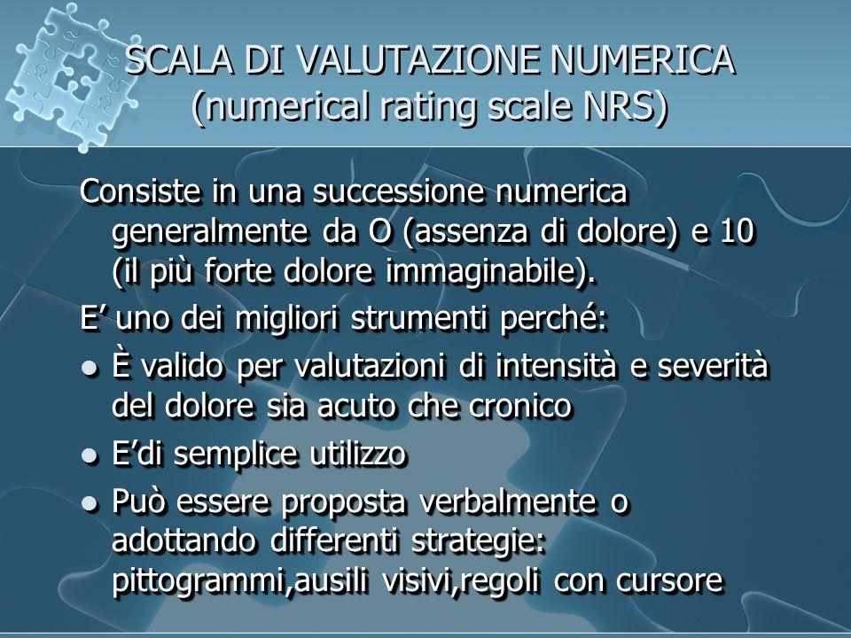 SCALA DI VALUTAZIONE NUMERICA (numerical rating scale NRS)