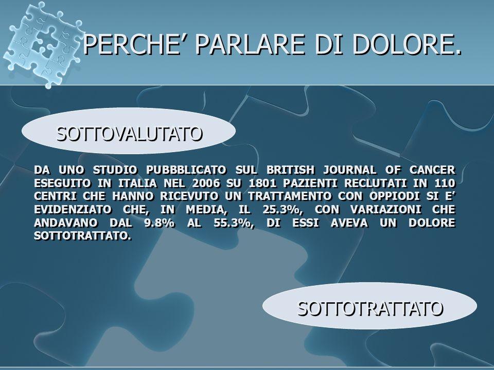 PERCHE' PARLARE DI DOLORE.