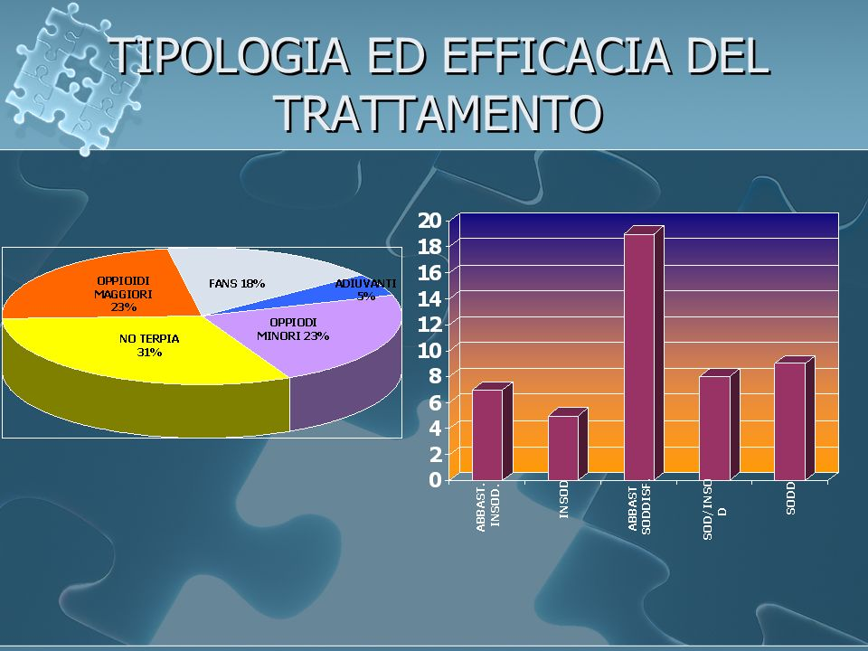 TIPOLOGIA ED EFFICACIA DEL TRATTAMENTO