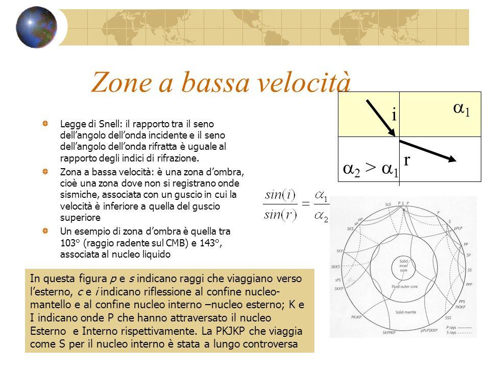 Zone a bassa velocità a1 i r a2 > a1