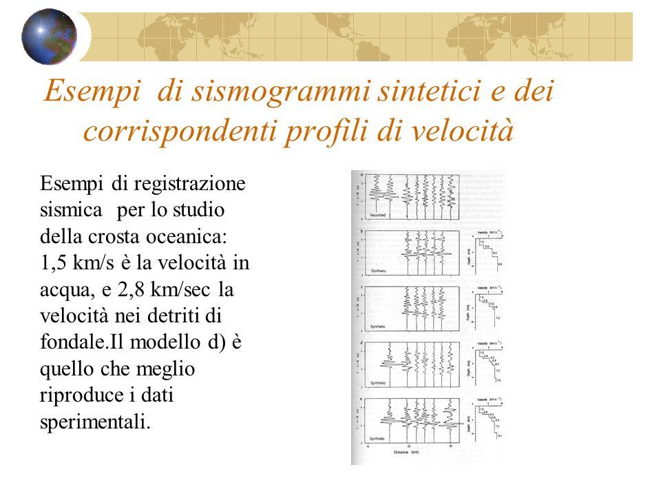 Esempi di sismogrammi sintetici e dei corrispondenti profili di velocità