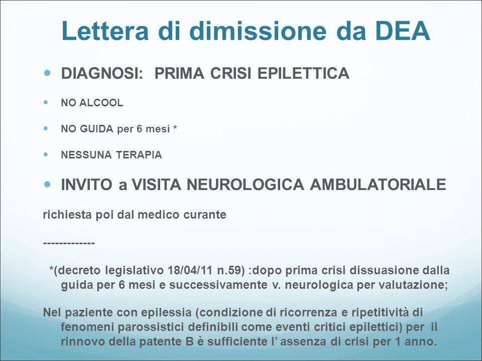 Lettera di dimissione da DEA