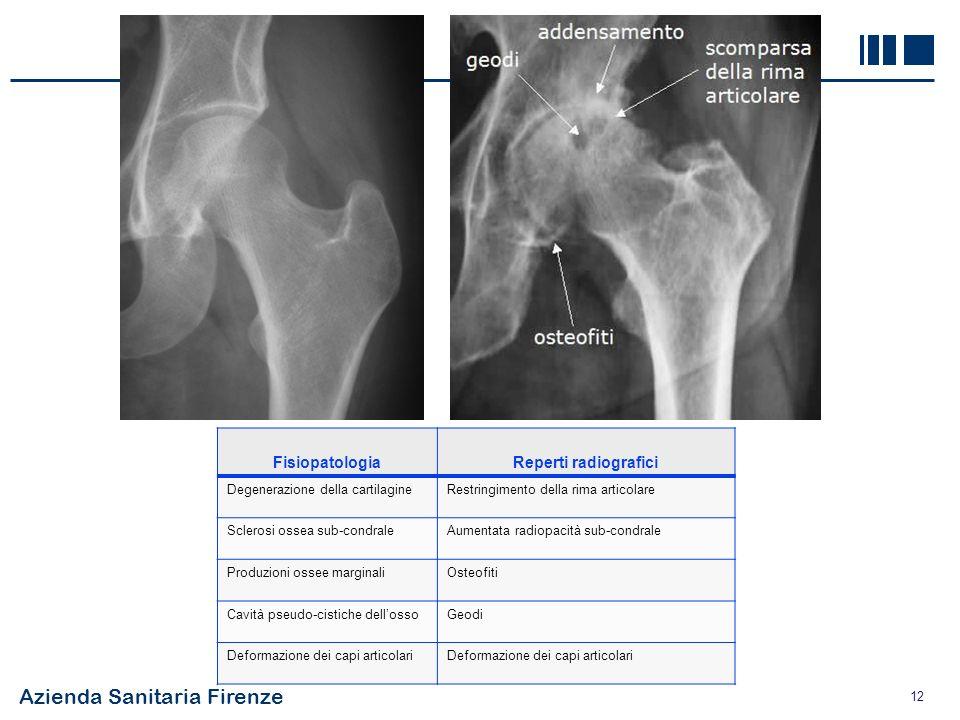 Fisiopatologia Reperti radiografici