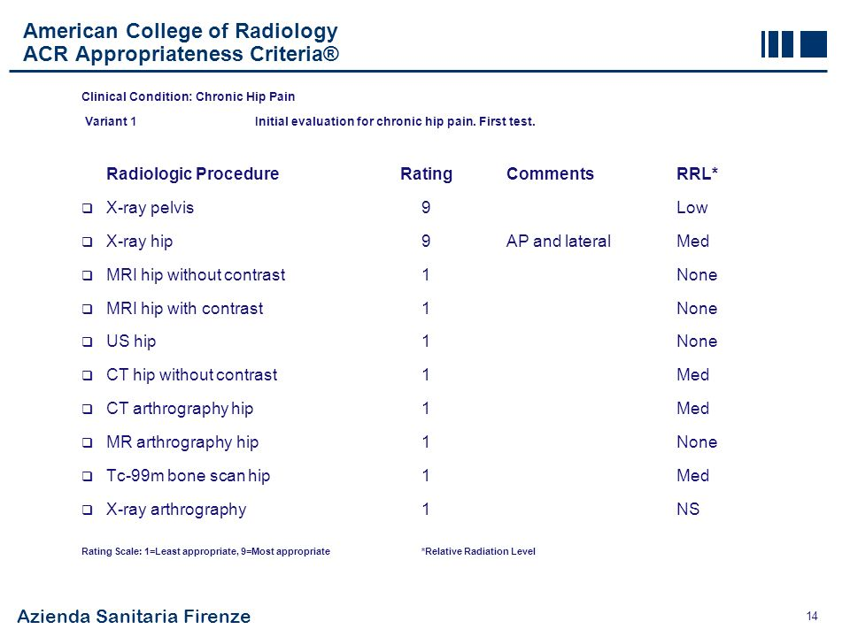 American College of Radiology ACR Appropriateness Criteria®