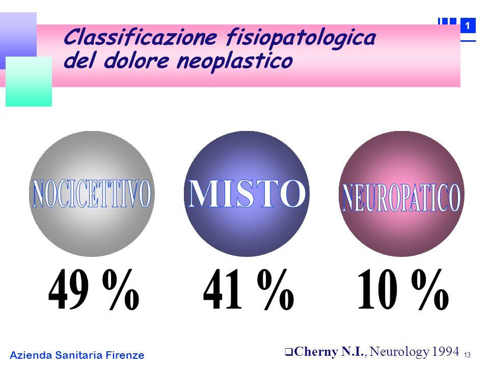 Classificazione fisiopatologica del dolore neoplastico