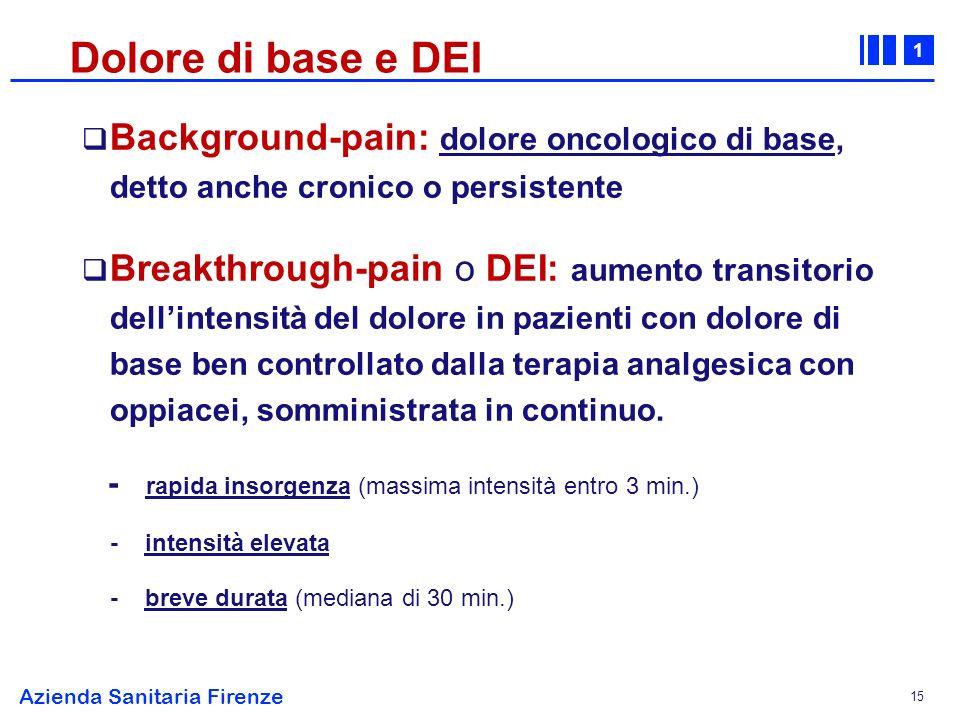 Dolore di base e DEI Background-pain: dolore oncologico di base, detto anche cronico o persistente.