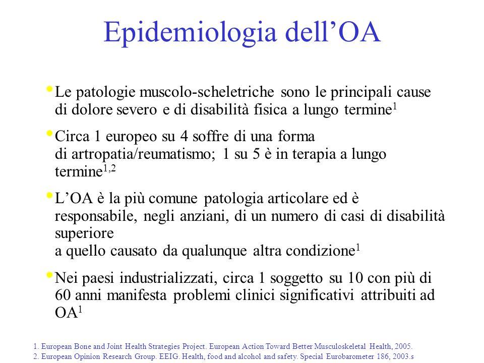 Epidemiologia dell'OA