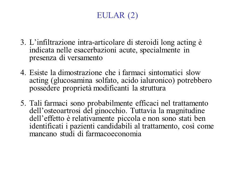 EULAR (2)3. L'infiltrazione intra-articolare di steroidi long acting è indicata nelle esacerbazioni acute, specialmente in presenza di versamento.