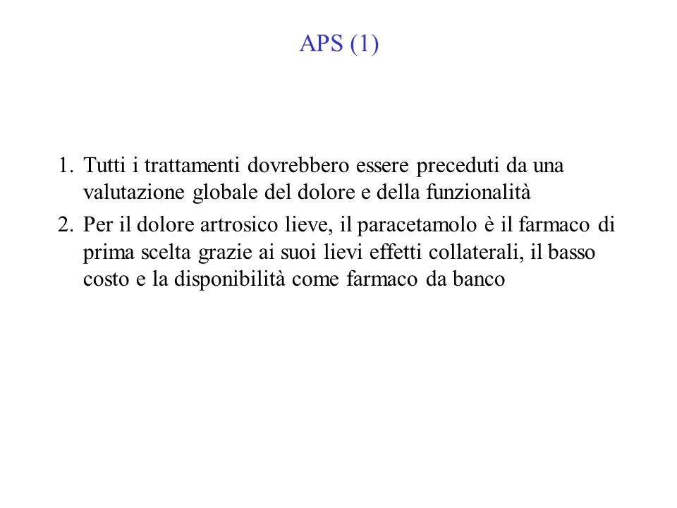 APS (1) 1. Tutti i trattamenti dovrebbero essere preceduti da una valutazione globale del dolore e della funzionalità.