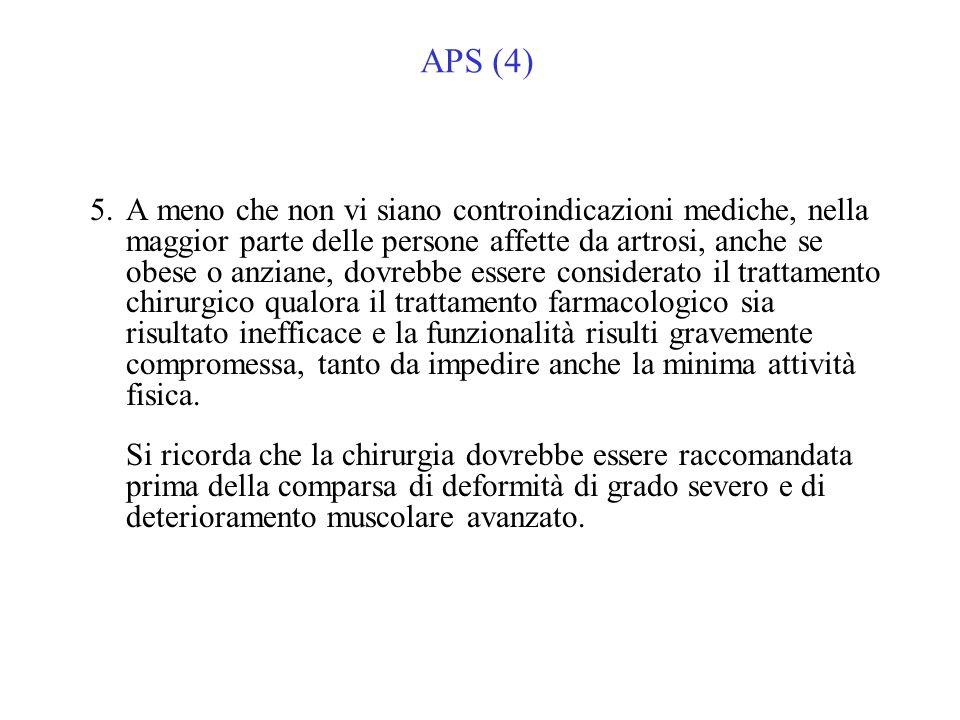 APS (4)