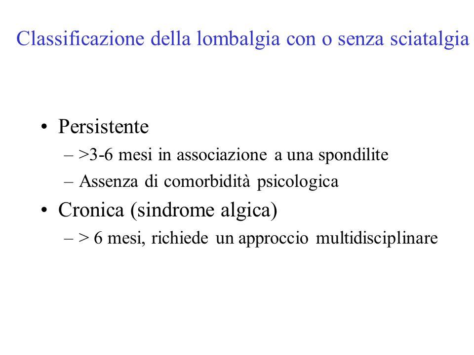 Classificazione della lombalgia con o senza sciatalgia