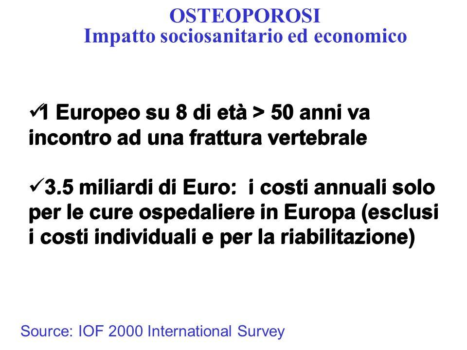 OSTEOPOROSI Impatto sociosanitario ed economico