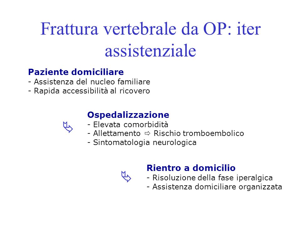 Frattura vertebrale da OP: iter assistenziale