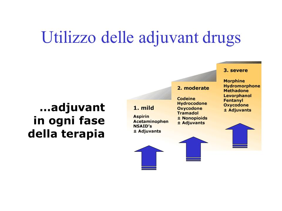 Utilizzo delle adjuvant drugs