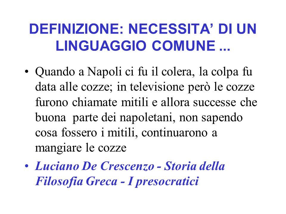 DEFINIZIONE: NECESSITA' DI UN LINGUAGGIO COMUNE ...
