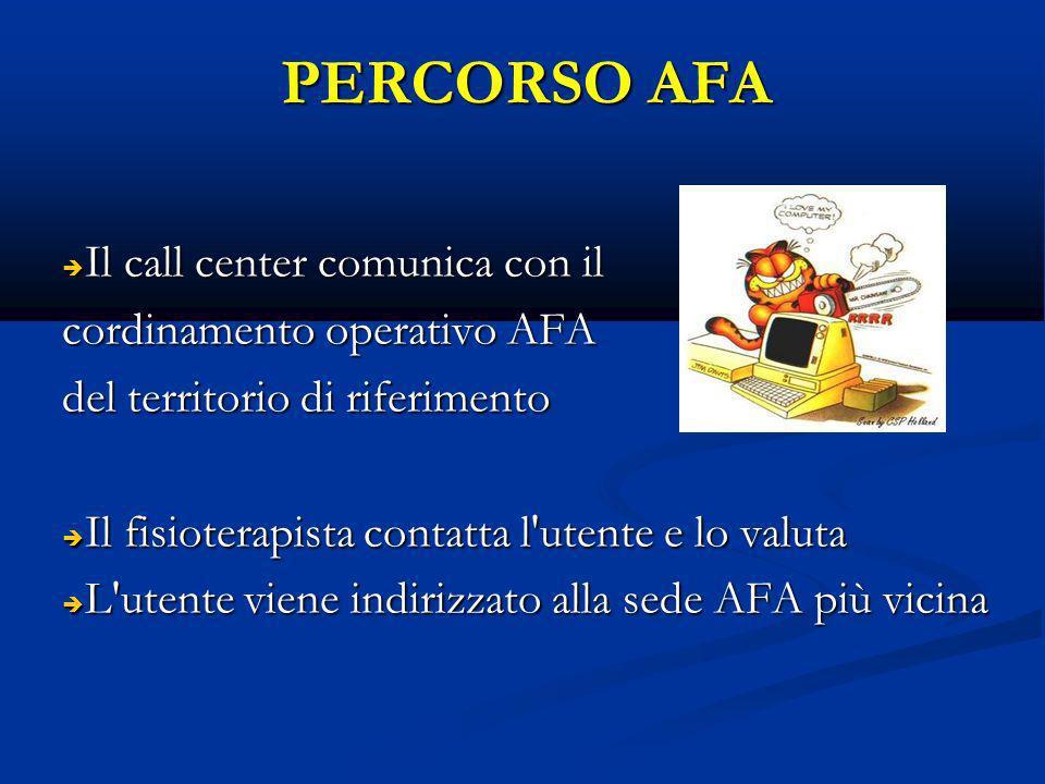 PERCORSO AFA Il call center comunica con il cordinamento operativo AFA