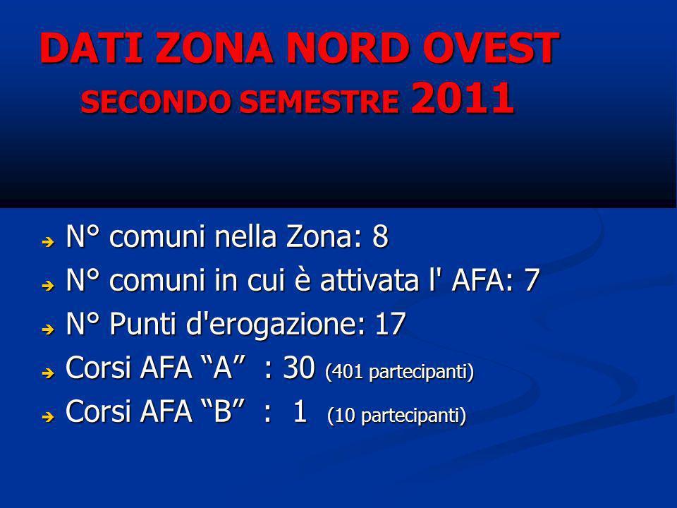 DATI ZONA NORD OVEST SECONDO SEMESTRE 2011
