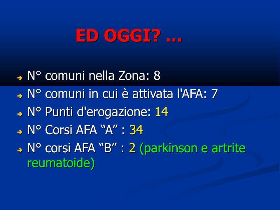 ED OGGI … N° comuni nella Zona: 8