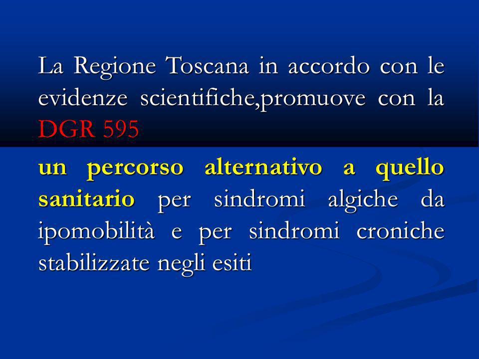 La Regione Toscana in accordo con le evidenze scientifiche,promuove con la DGR 595