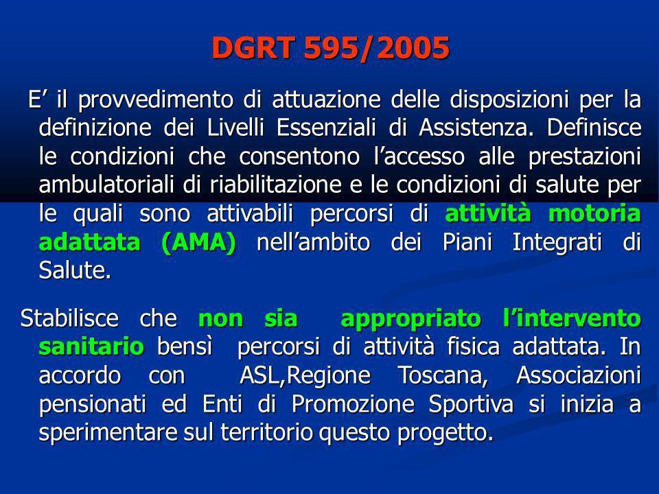 DGRT 595/2005