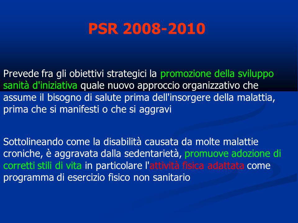 PSR 2008-2010