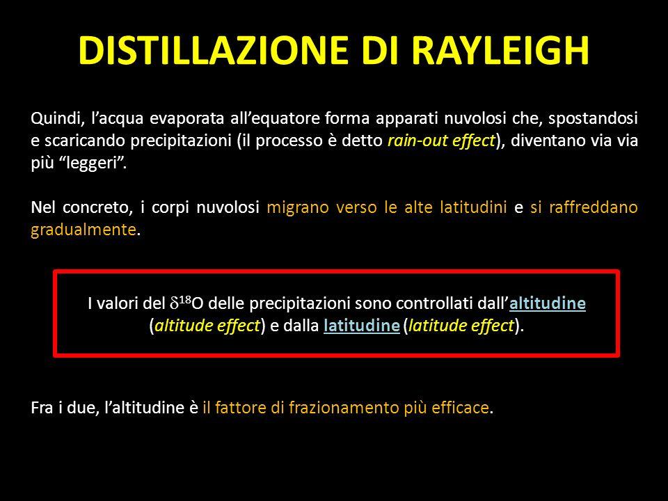 DISTILLAZIONE DI RAYLEIGH